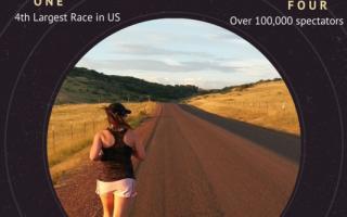 BolderBOULDER – America's All-Time Best 10K